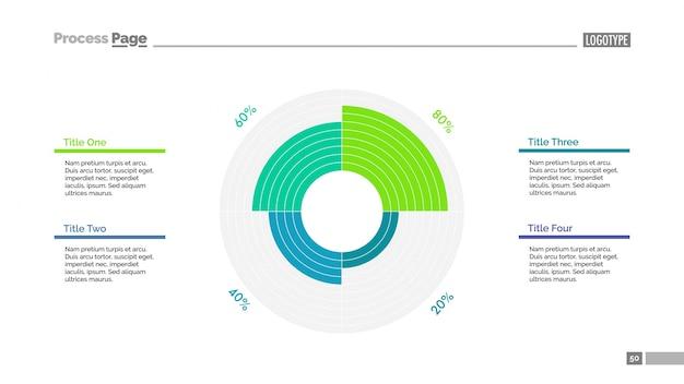 Статистический снимок слайдов
