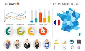 Statistics bar, doughnut and line charts template
