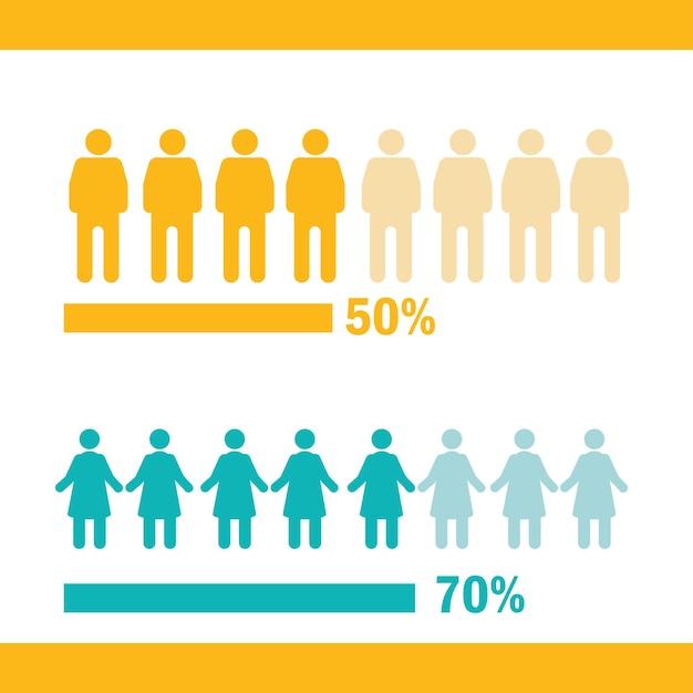 Statistics graph population