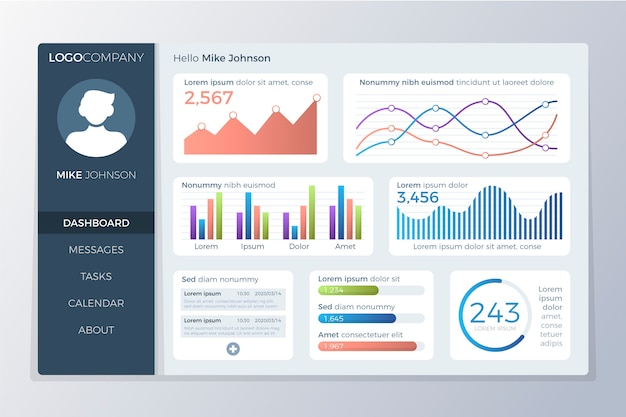 Statistics online platform dashboard user panel