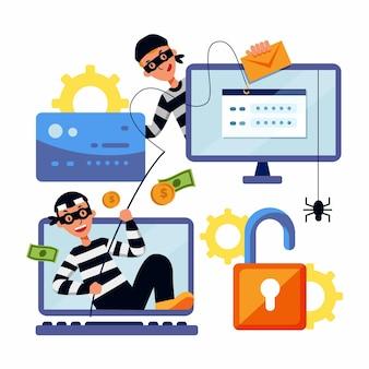 Концепция кибератак кражи данных