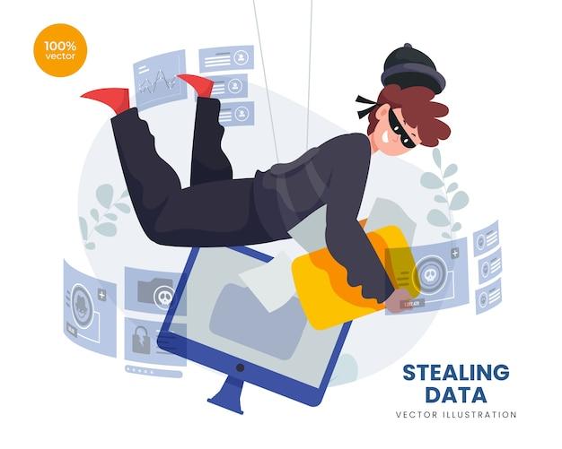 泥棒ハッカーによるデータフィッシングの盗難フォルダ情報の盗難
