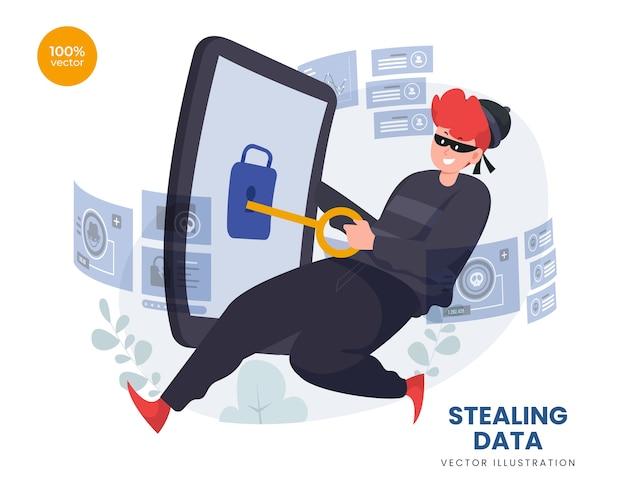 泥棒ハッカーによるデータフィッシングの盗難