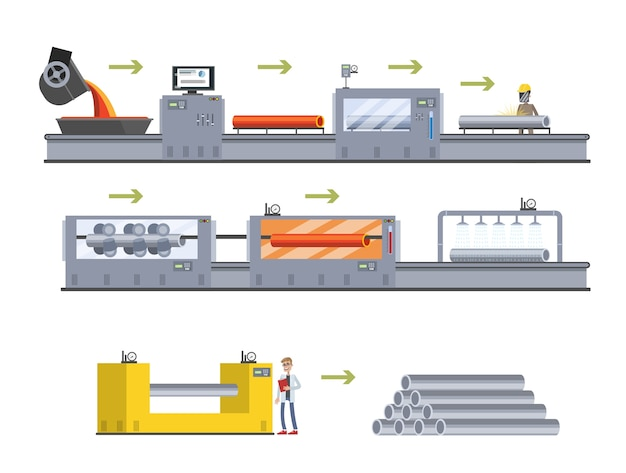 Steel or metal production process on the automated machinery line. metallurgy industry. melting and molding material, measuring finished product. isolated vector flat illustration