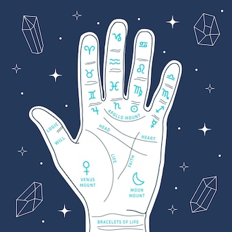 Stellar signs and palmistry concept