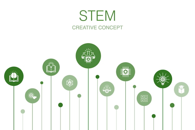 Шаблон инфографики stem 10 шагов. наука, техника, инженерия, математика простые иконки
