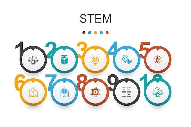 Шаблон оформления инфографики stem. наука, техника, инженерия, математика простые иконки