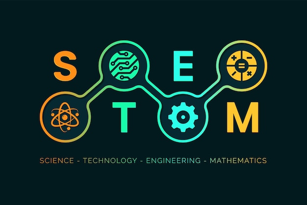 Stem - infographic of education