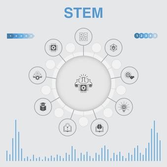 Инфографика stem с иконами. содержит такие значки, как наука, техника, инженерия, математика.