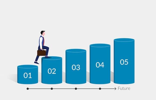 Шаг за шагом бизнесмен идет к успеху в концепции будущего