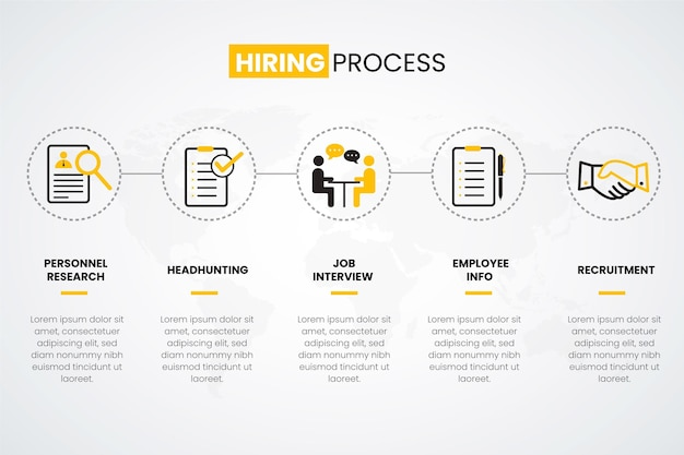 Step by step hiring process infographic