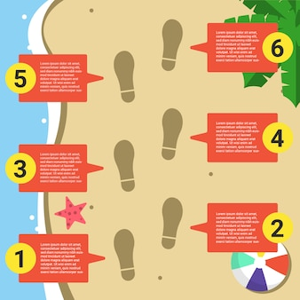 Step by step infographic with summer beach theme