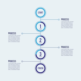 Step by step infographic