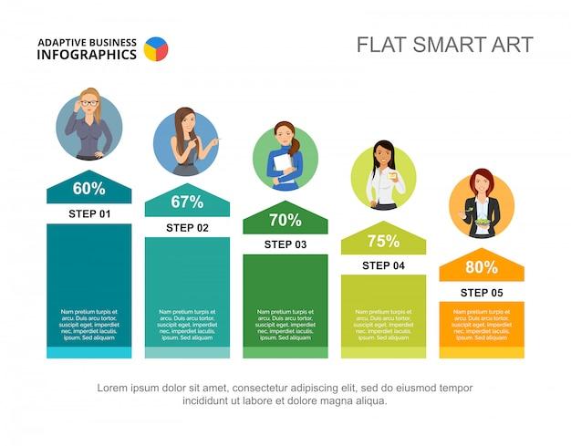 Modello di diapositiva delle statistiche passo passo. grafico. concept creativo per infografica, report