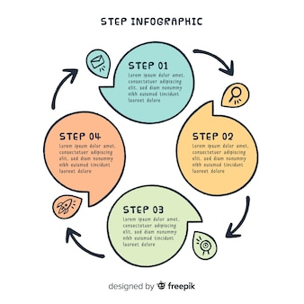 Step infographic design