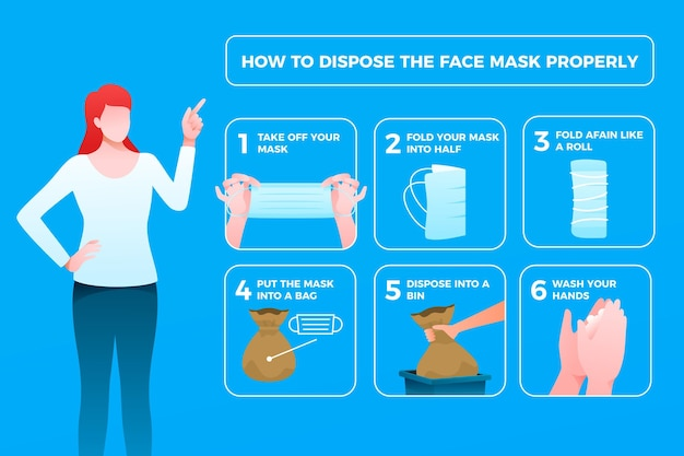 Steps to dispose the face mask properly