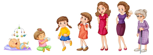 Steps of female growing up