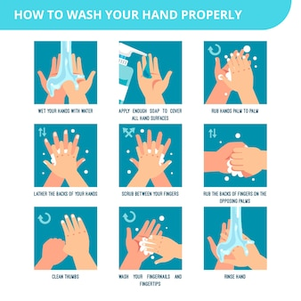 Steps to hand washing for prevent illness and hygiene