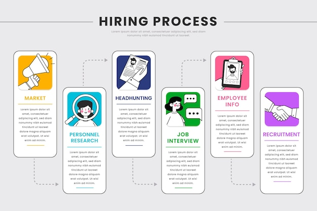 Steps in hiring a new employee process