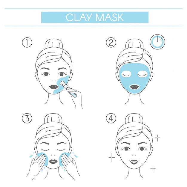 Steps how to apply facial cosmetic clay mask.