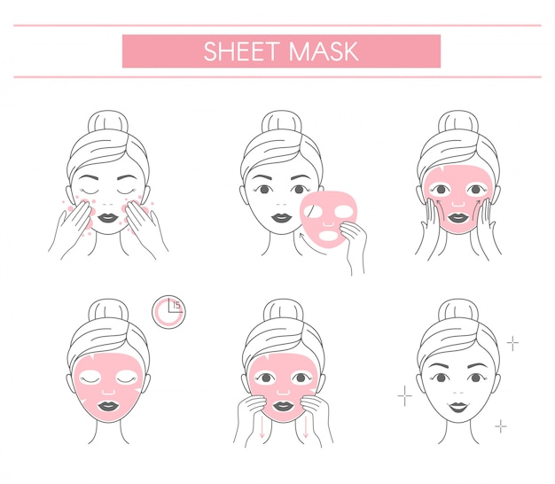 Steps how to apply facial cosmetic mask.