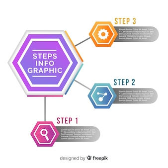 Steps infographic with hexagon shapes