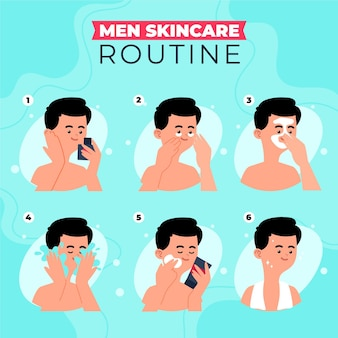 Steps of men skincare routine