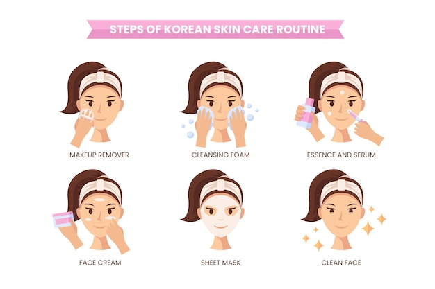 Шаги корейской рутины ухода за кожей