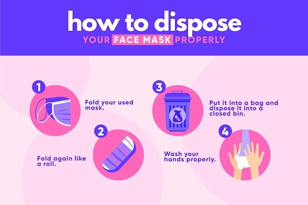 医療用マスクの廃棄方法の手順