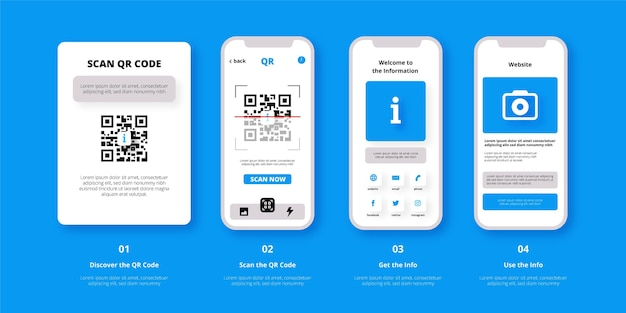 Steps in qr code scanning illustrated