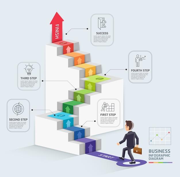 Шаги по созданию бизнес-шаблона. бизнесмен идет вверх по стрелке.