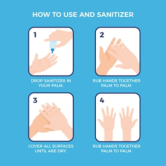 Steps to use hands sanitizer for prevent illness and hygiene