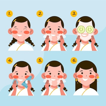 Steps of woman skincare routine