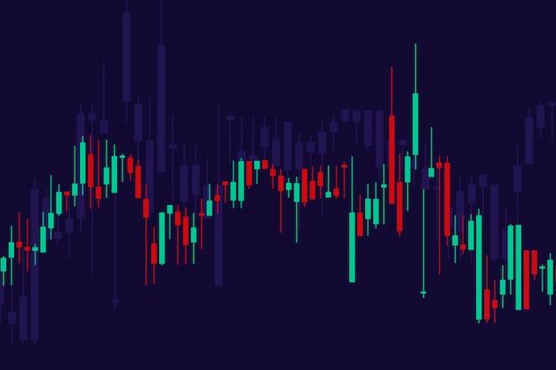 証券取引所の背景