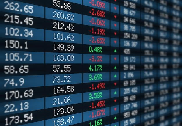 金融市場のインデックスチャートとグラフを備えた証券取引所のボードディスプレイ