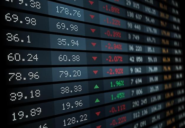 Биржа с индексом рынка, графиками и диаграммами