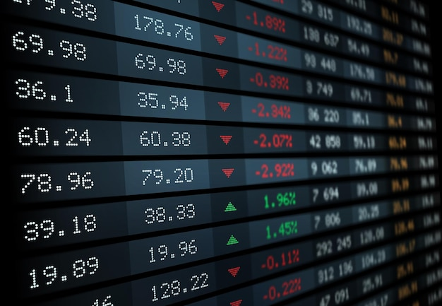 Stock exchange board with market index, graphs and charts
