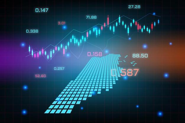 ベリーズマップの金融投資コンセプトの株式市場の背景または外国為替取引ビジネスグラフチャート。ビジネスアイデアと技術革新の設計。