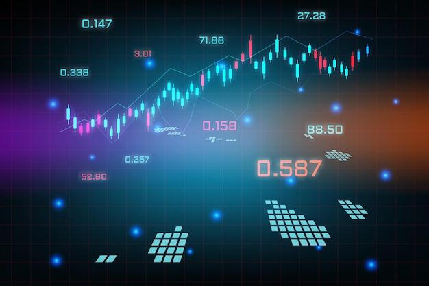 Фон фондового рынка или диаграмма бизнес-графика форекс для концепции финансовых инвестиций на карте кабо-верде. бизнес-идея и дизайн инновационных технологий.