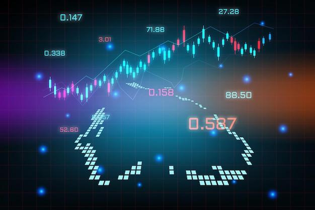 Фон фондового рынка или диаграмма бизнес-графика форекс для концепции финансовых инвестиций карты кокосовых островов. бизнес-идея и дизайн инновационных технологий.