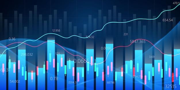 株式市場の暴落はビジネス技術を引き起こしました