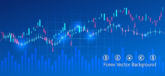 Stock market or forex trading
