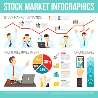 Stock market infographics