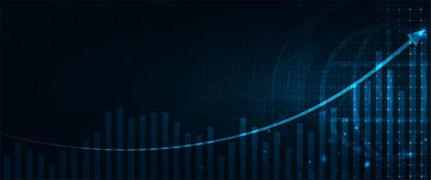 График инвестиционной торговли фондового рынка в графической концепции подходит.