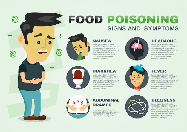 Stomachache, food poisoning, stomach problems infographic.
