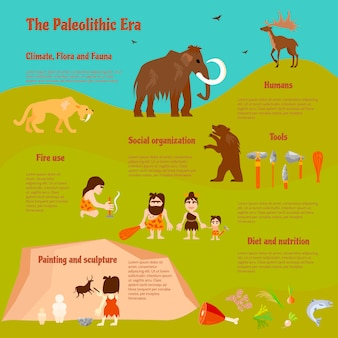 Stone age flat infographics with tribe caveman ancient animals weapon activities