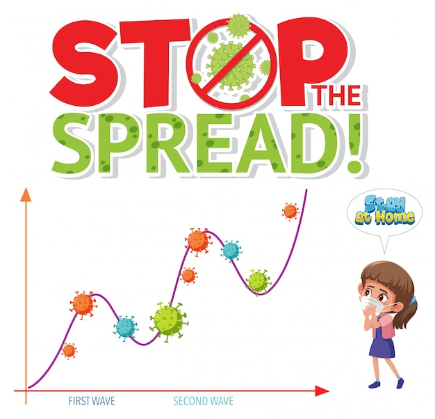 Stop spreading the coronavirus with second wave graph