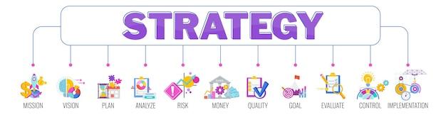 아이콘이 있는 전략 배너입니다. 미션, 비전, 계획 및 분석. 위험, 돈, 품질 및 목표.