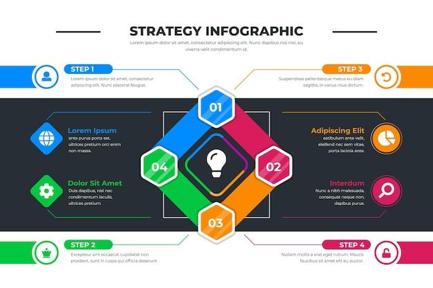 Modello di strategia infografica
