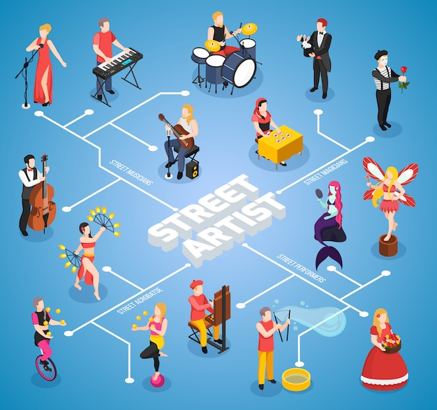 Street artists acrobats musicians magicians and masters of various show isometric flowchart on blue